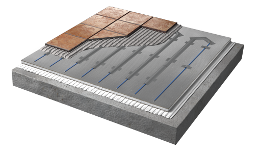 Καλώδια θέρμανσης Κατασκευή δαπέδου